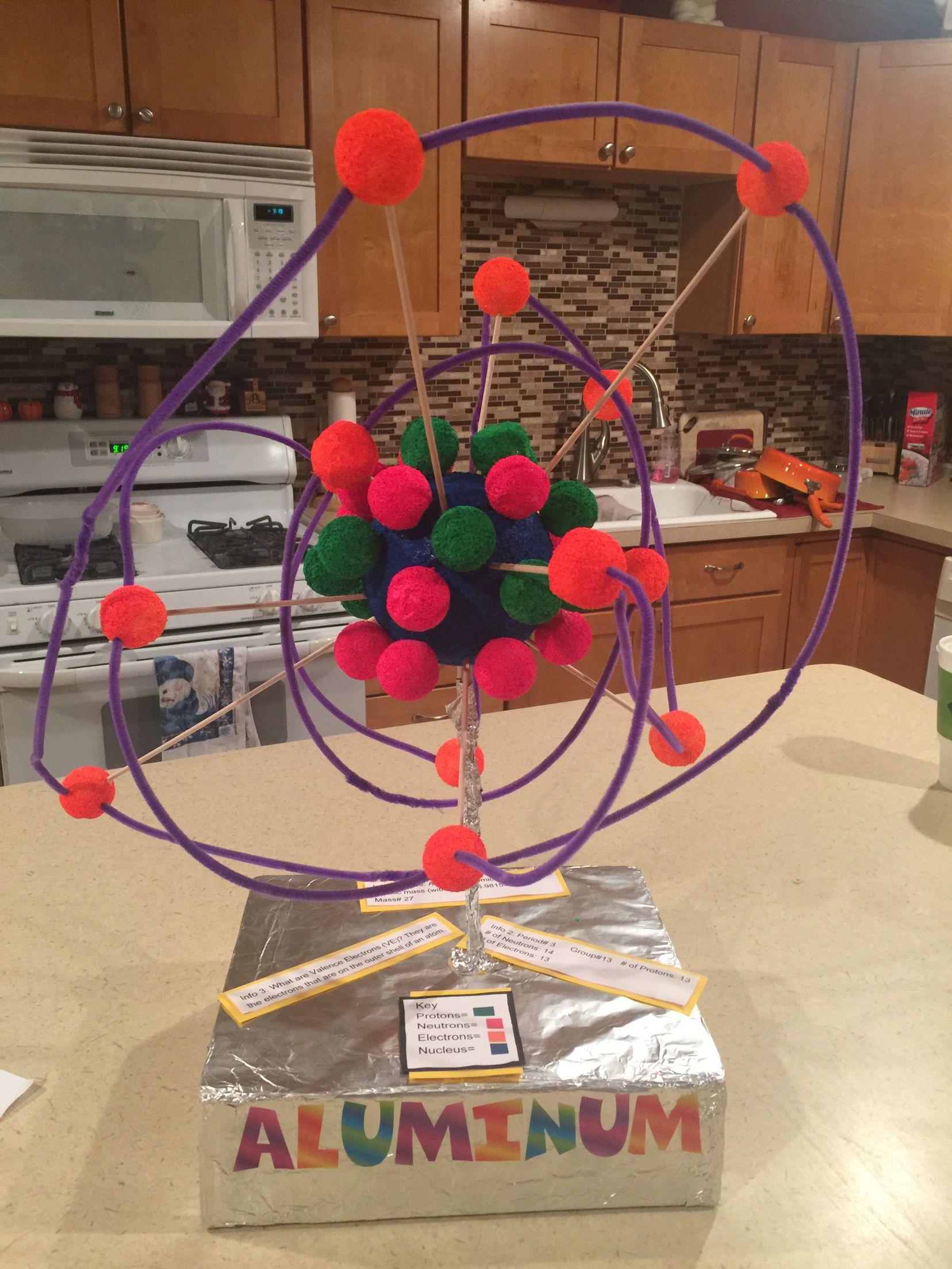 Aluminum Element Project Science Project Pinterest