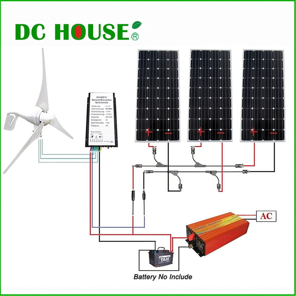 Wind Generator Home Wiring Basics Schematic Diagrams House Solar Panel Pin Turbine Diagram On Pinterest World