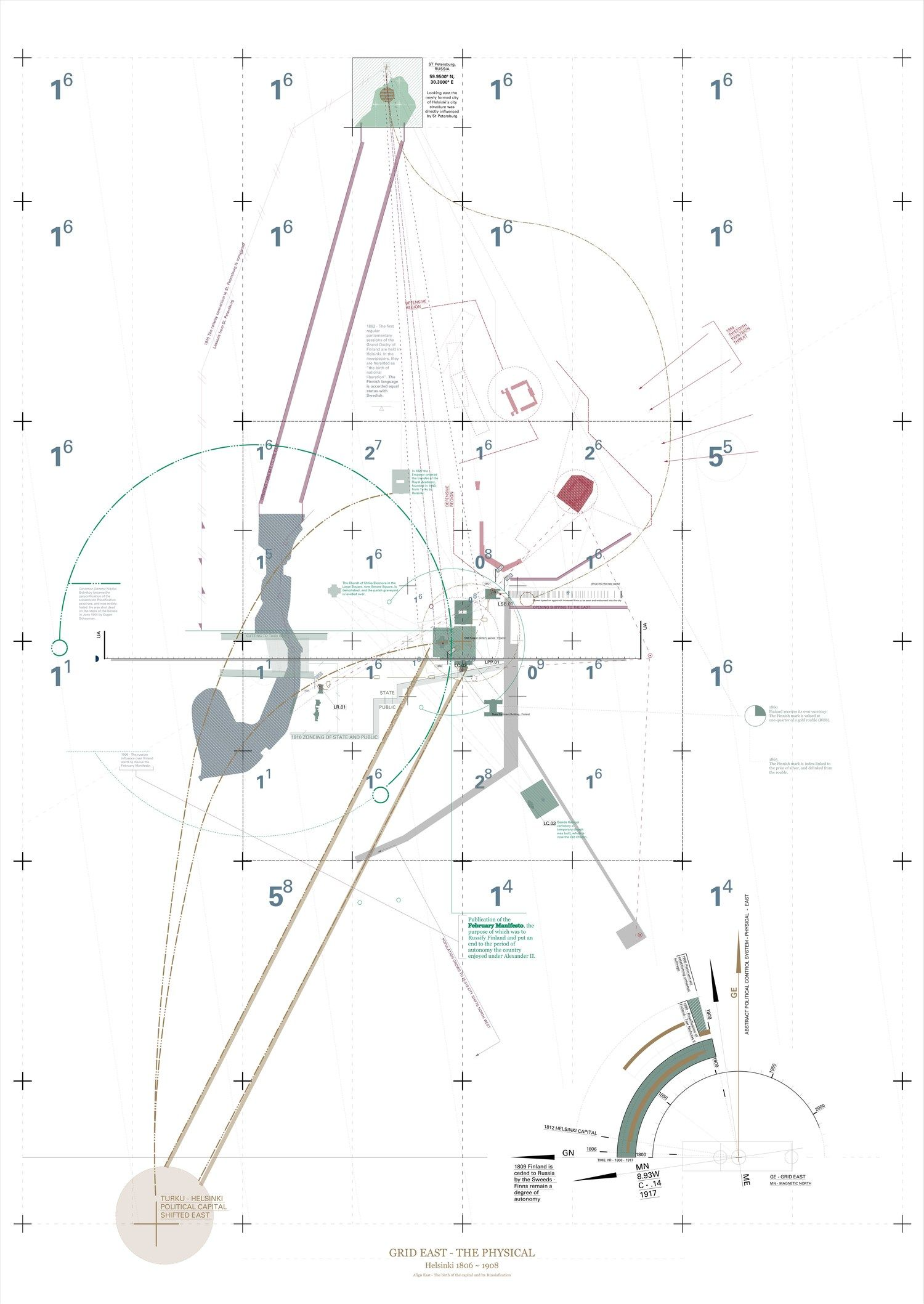 Jl 01 East Physical Site Analysis Pinterest Diagram Architectural Drawings