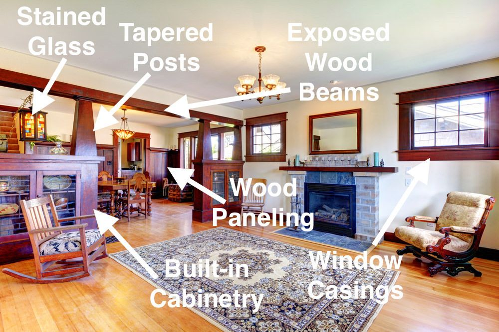 Craftsman Home Decor Style Guide for 2019 (Photos) #craftsmanstylehomes