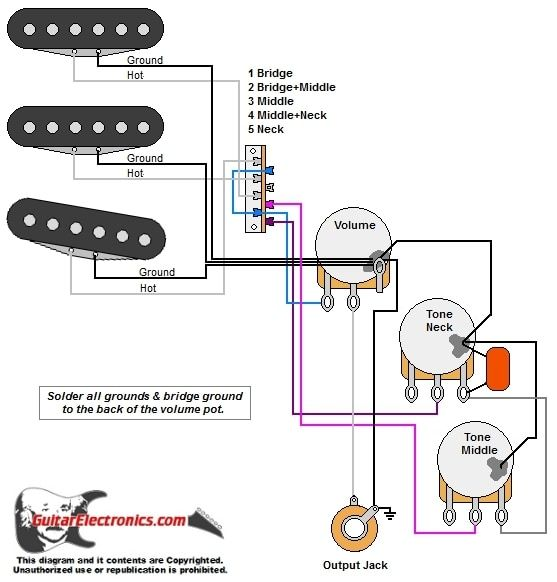 Strat Style Guitar Wiring Diagram In 2020