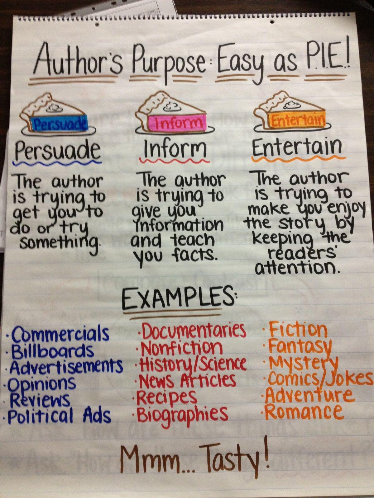Authors Purpose Worksheet Grade 3