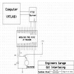 Pin By Marketing On Arduino Projects Home Automation System Arduino Home Automation Home Automation