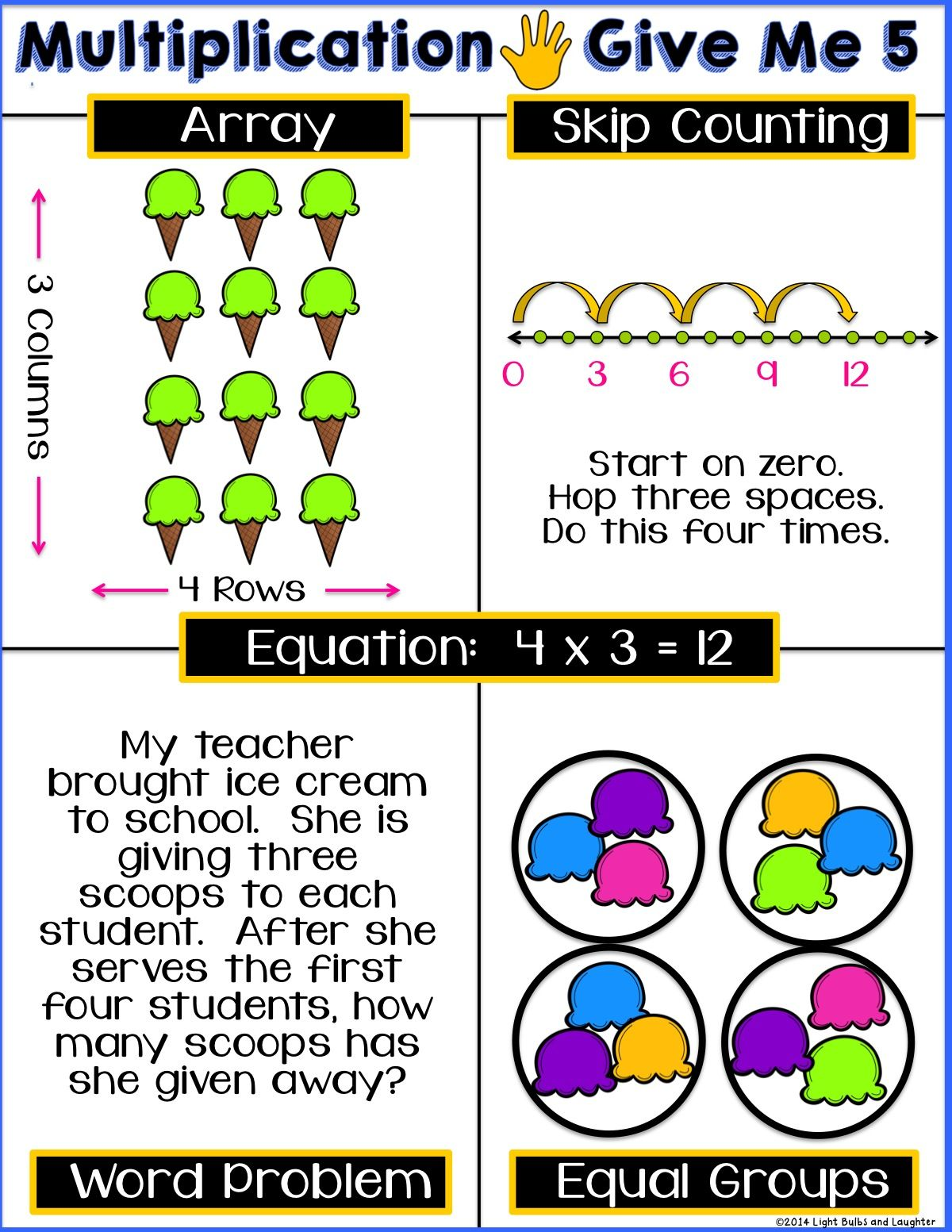 Free Multiplication Give Me 5 Poster