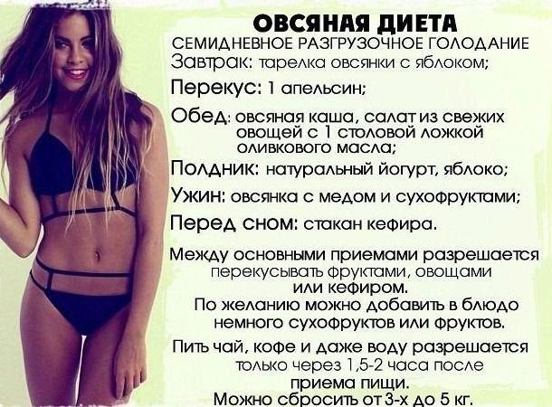 диета для спорта женщин для похудения