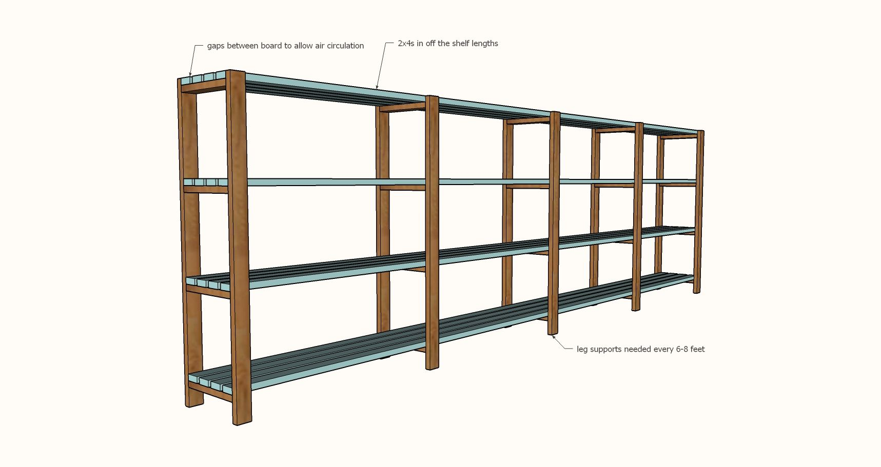 Diy Garage Shelves Freestanding Garage Shelving Diy Garage Storage Diy Garage Shelves