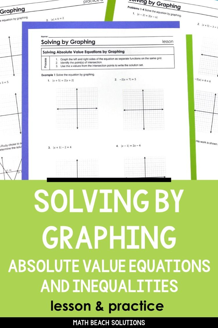 Solving Absolute Value Equations And Inequalities By Graphing Lesson Absolute Value Equations Algebra Lesson Plans Equations