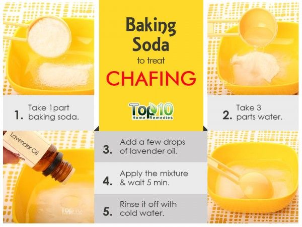 Skin Chafing How To Get Relief And Prevention Tips With Images