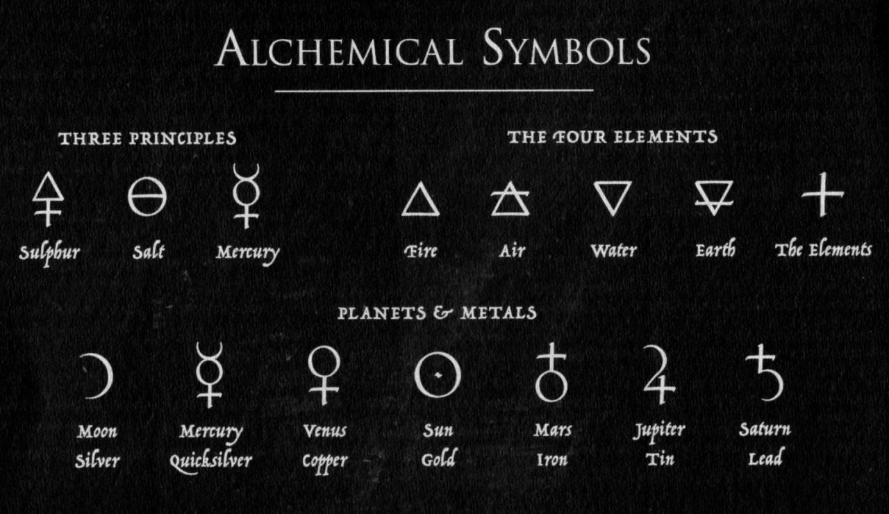 Alchemical symbols tattoo pinterest alchemical symbols biocorpaavc Image collections