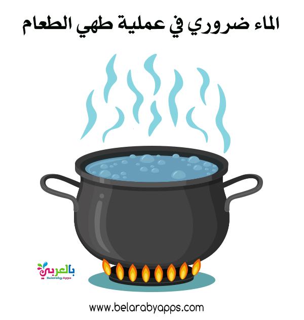 افكار عن ترشيد الماء للاطفال استخدامات الماء في الحياة بالعربي نتعلم In 2021