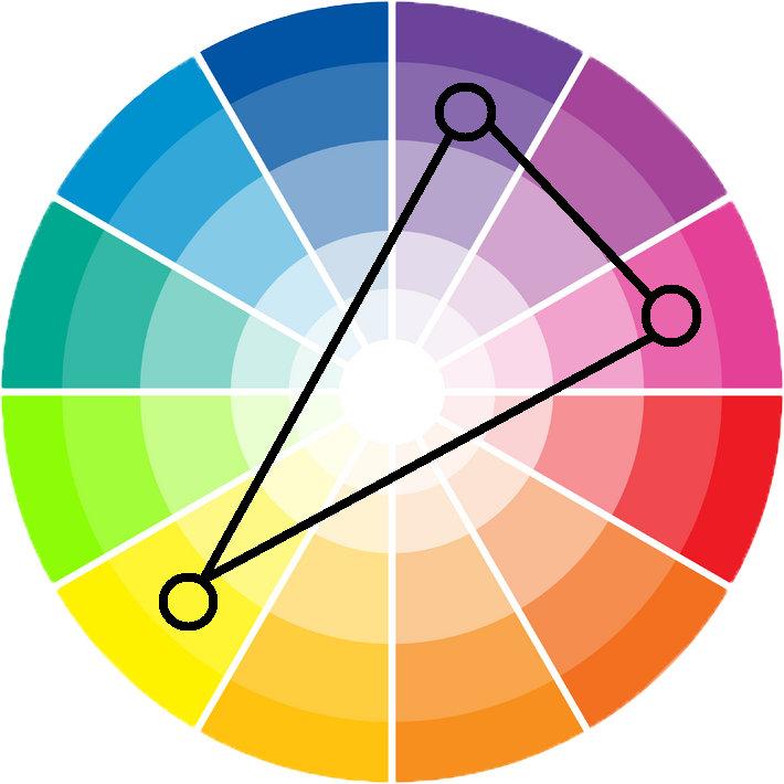 The Trick When Picking Complementary Colours Is Using Colour Wheel TwoTales Gives Tips On