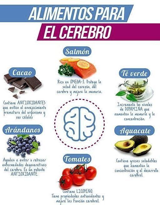 INfografía - Alimentos para el cerebro - #salud | El