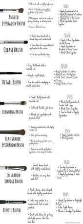 Photo of Best Eyeshadow Tutorials Eyeshadow Brush Guide Easy Step by Step To …