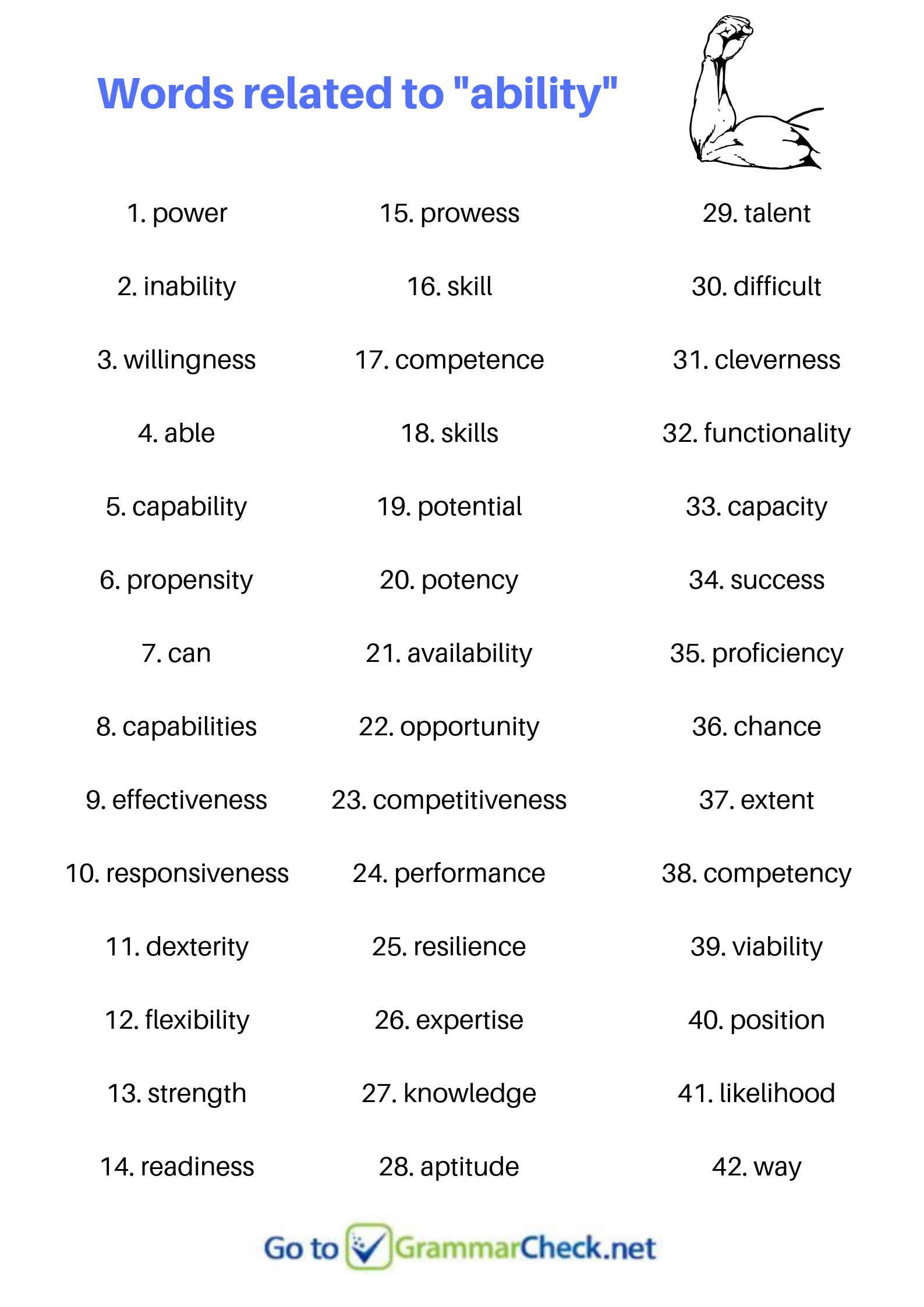Words Related To Ability Good Vocabulary Good Vocabulary Words Learn English [ 2245 x 1587 Pixel ]