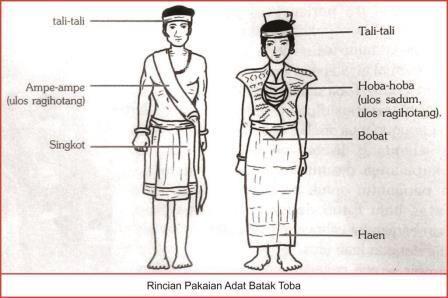 Rincian Pakaian Adat Batak Toba Pakaian Adat Sketches
