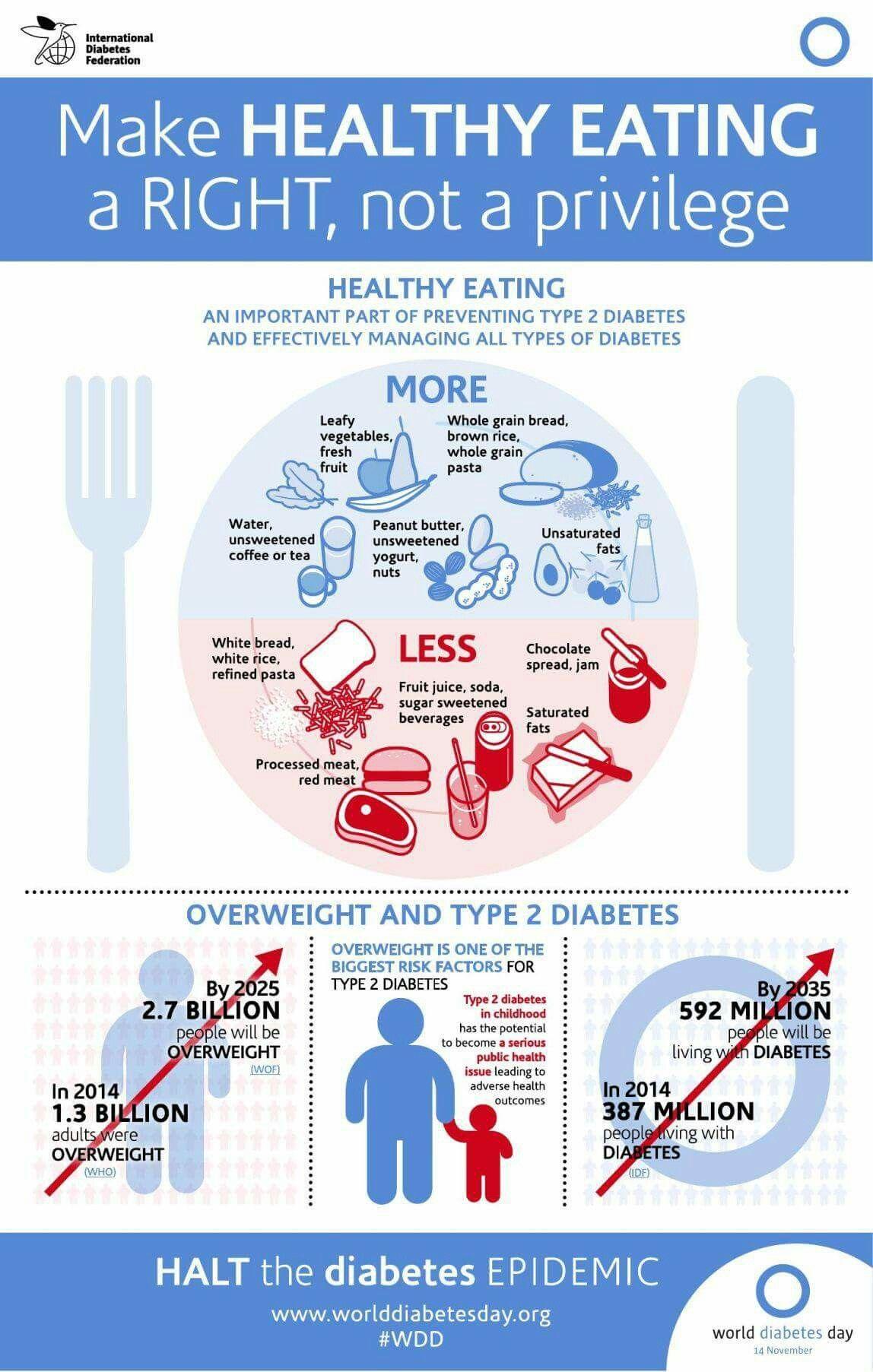 pautas de diabetes 2020 uk