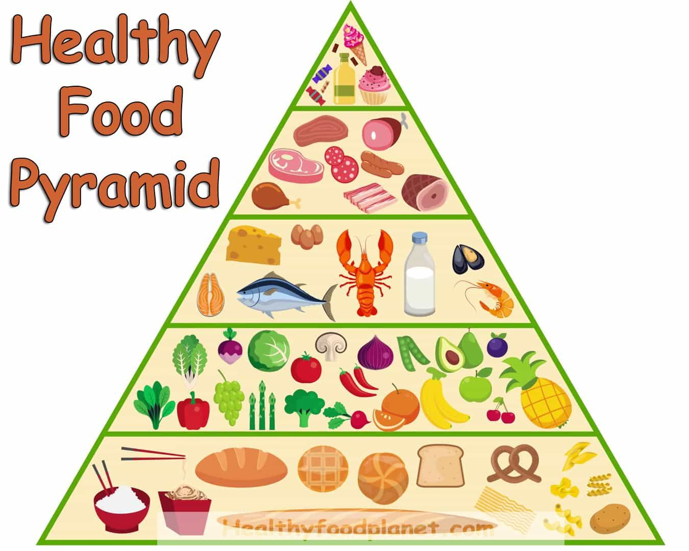 New Healthy Food Pyramid For Health Ndash Healthy Food