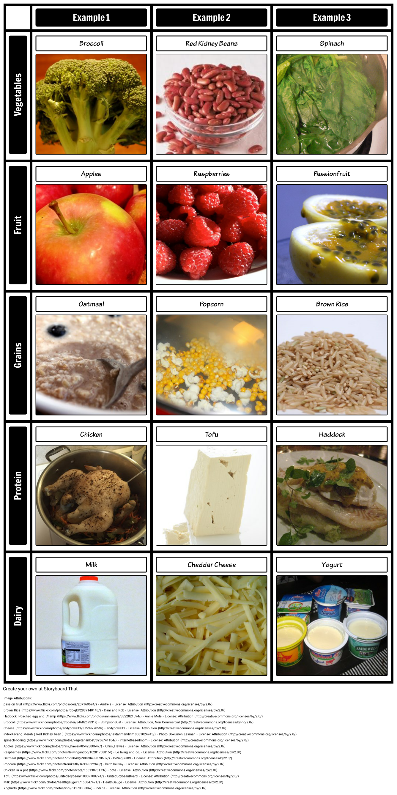 nutrients examples