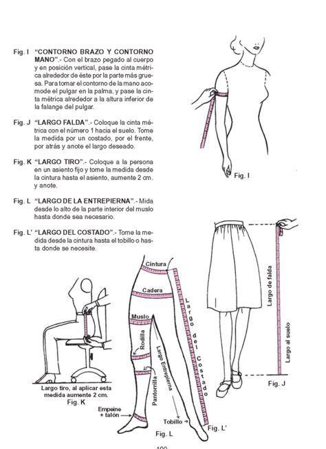 Aprenda corte y confección con Sistema CyC | patrones de mujer ...