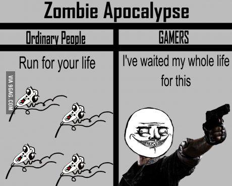 Zombie Apocalypse Zombie Humor Zombie Meme Zombie Apocalypse