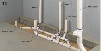 Under Slab Plumbing Diagram Plumbing | Cabin Floor Plans in 2019 | Bathroom plumbing, Slab