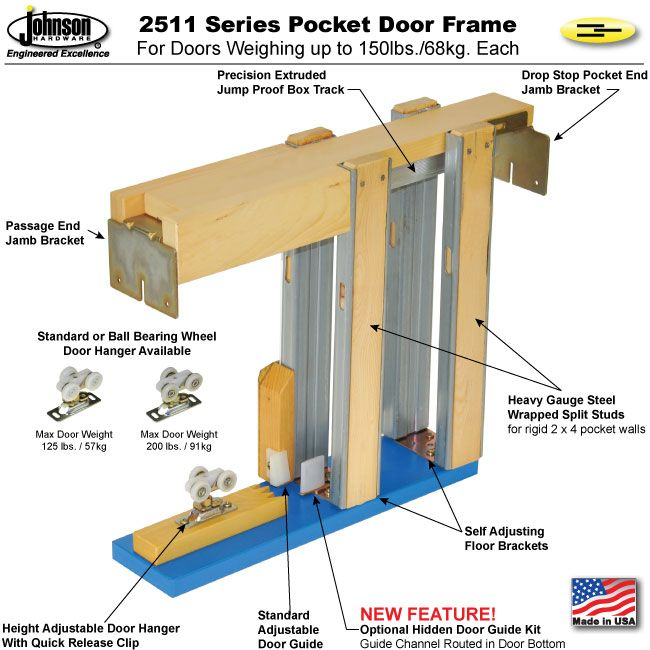 Johnson Hardware 2511 Series Pocket Door Frame Pocket Doors Pocket Door Frame Pocket Door Hardware