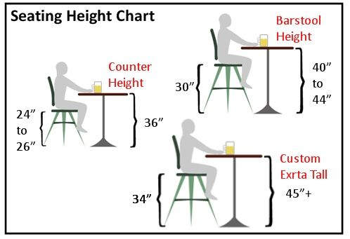 Clic Dining Table And Seating Height Chart Dimensions Architecture Admirers