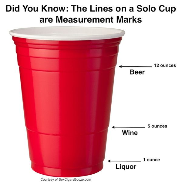 The lines on a Solo Cup are measurement marks.  Who knew?
