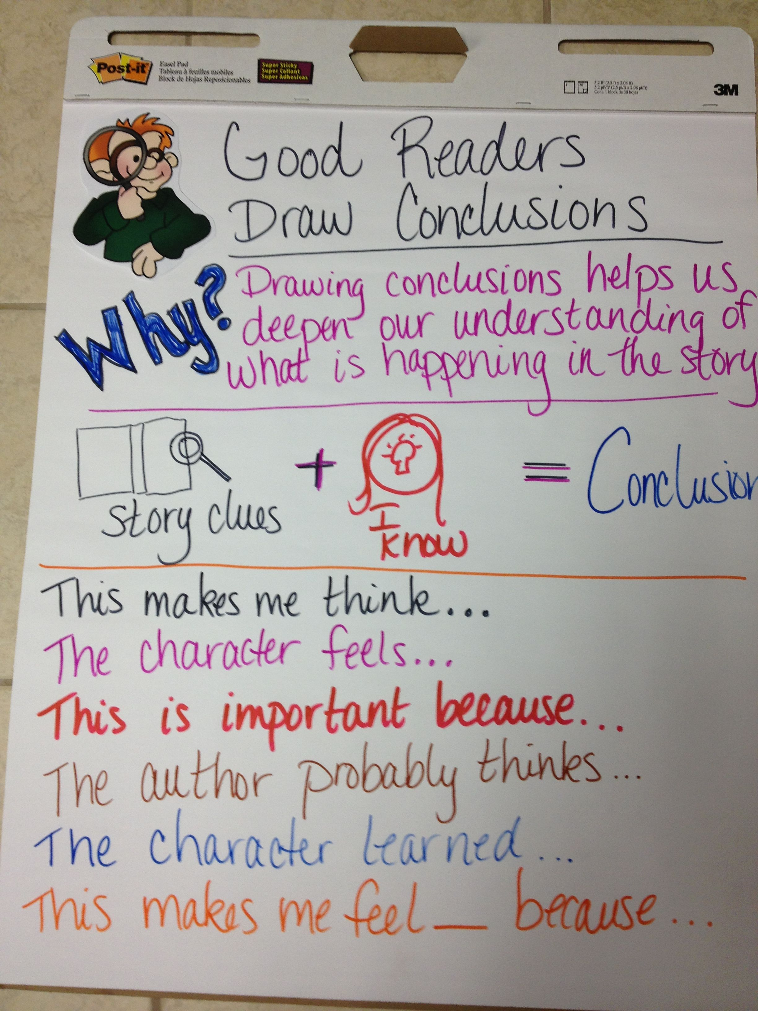 Drawing Conclusions Anchor Chart Helpful To Teach My Bebes