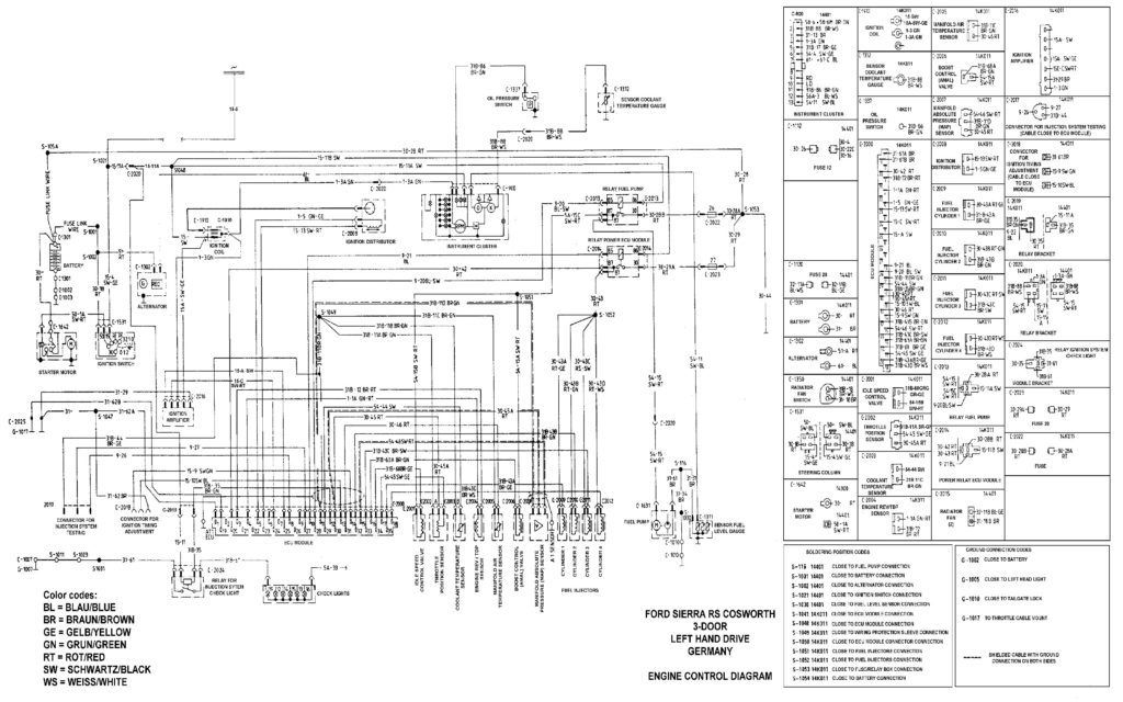 Ford Focus Mk1 Wiring Diagram 3 1024 640 At Ford Focus Mk1 Wiring Diagram In 2021 Diagram Ford Focus Trailer Wiring Diagram