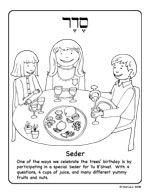 7 fruits for tu bshvat coloring pages | Tu b'Shvat Hebrew Coloring Page – Tu b'Shvat Seder. Find ...