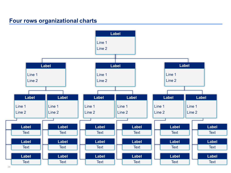 Company organization chart template