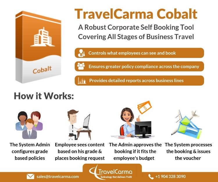 Travelcarma Cobalt With The Rising Expectations Of Corporate
