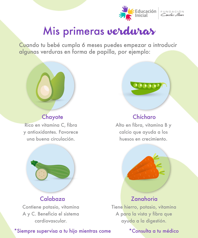 De bebe de dieta comida