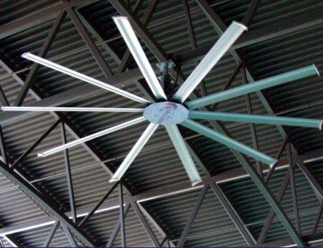 Industrial Fans Commercial Fan Cooling Applications Ceiling Fan