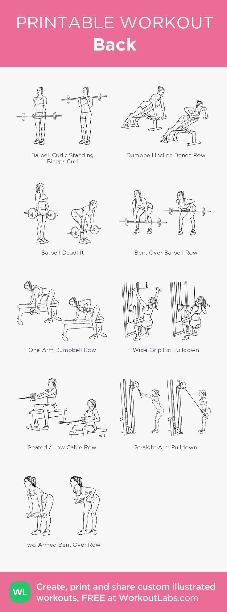 richtige Form des Gewichthebens gymtrainingstipps