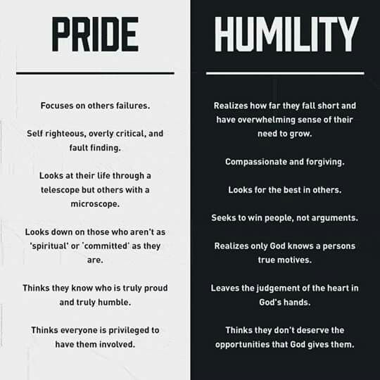 Lord Grant Me The Grace To Be Humble Humility Quotes Humility Humble Quotes