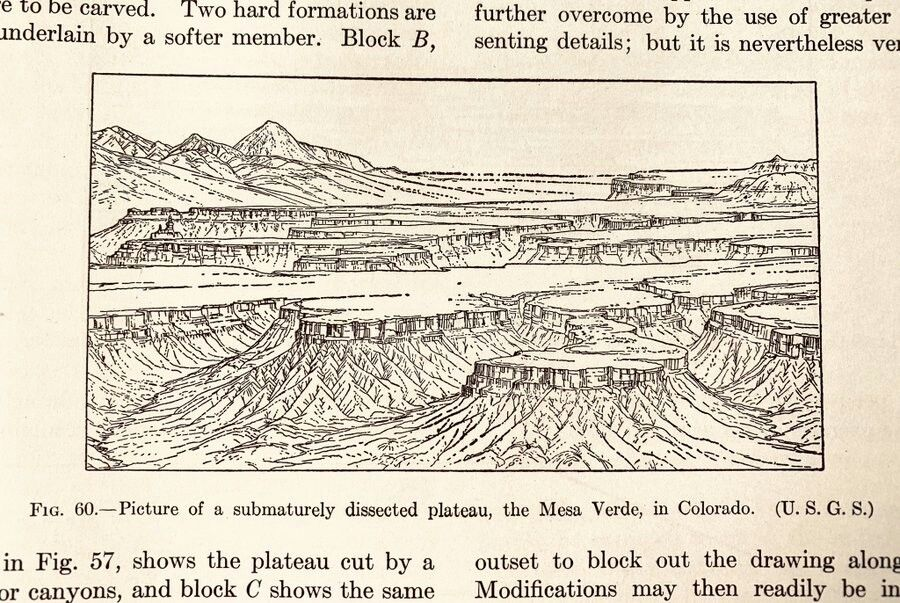 From the book: Block Diagrams by Armin Kohl Lobeck 1924. Illustration of a  submaturely dissected plateau, the Mesa Ve… | Ink block, How to draw hands, Block  diagramPinterest