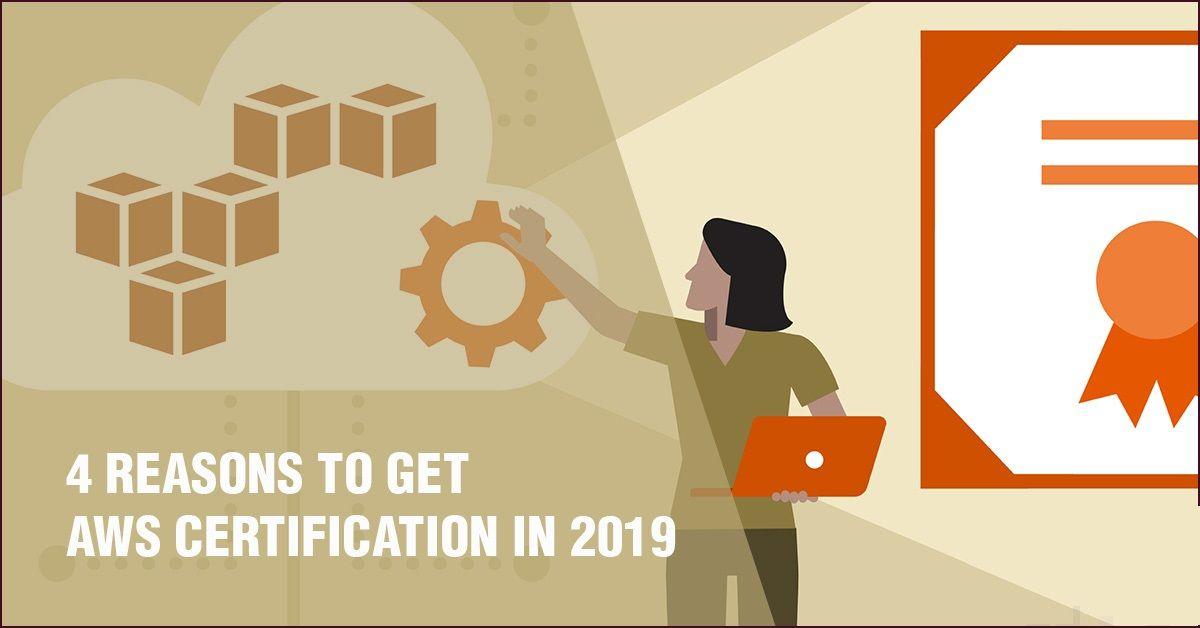AWS Certification | Certificate, Cloud computing platform ...