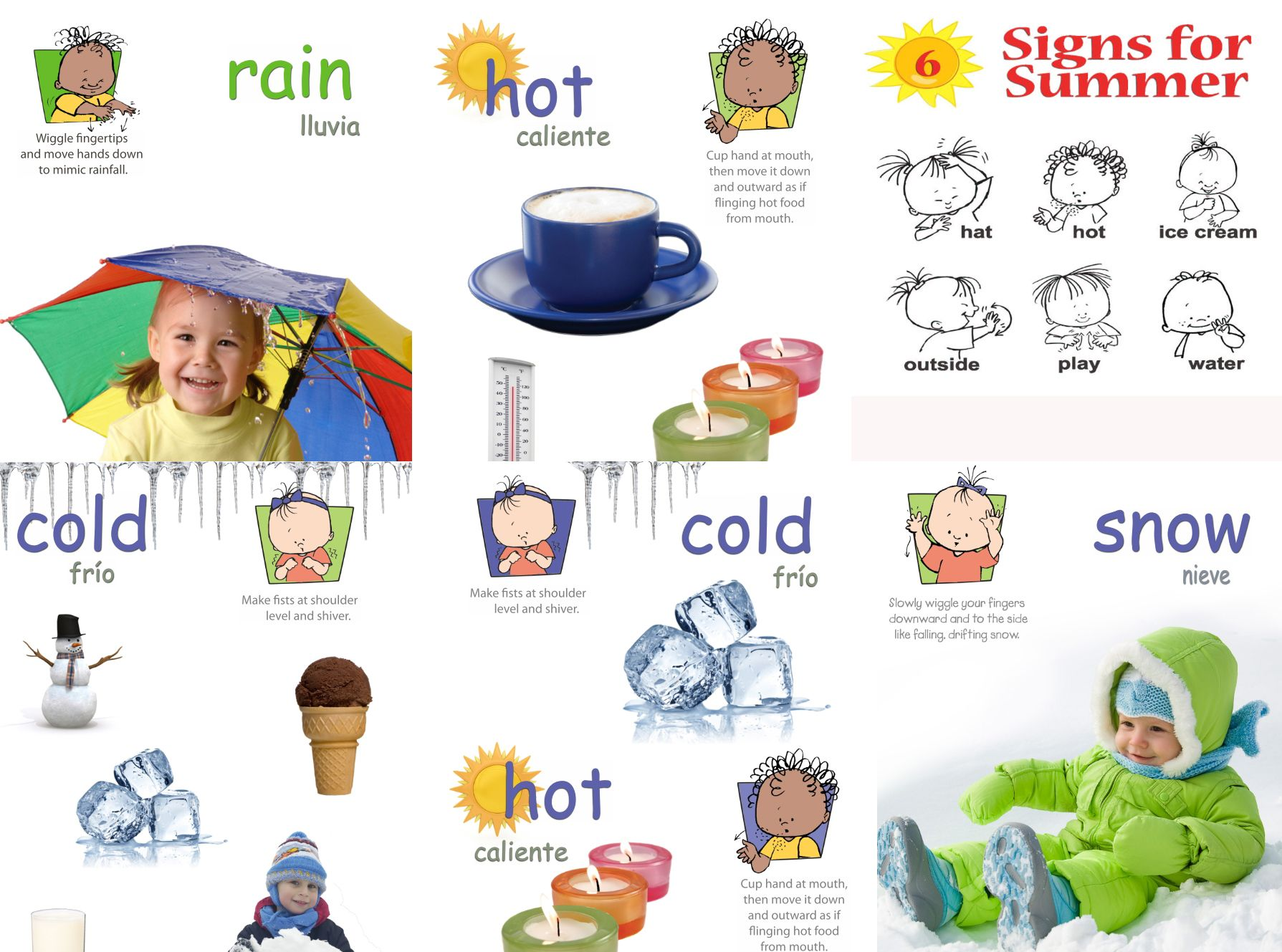 Weather Poster Pack Baby Signs Printable Poster Pack With Signs For Cold Hot Summer Signs