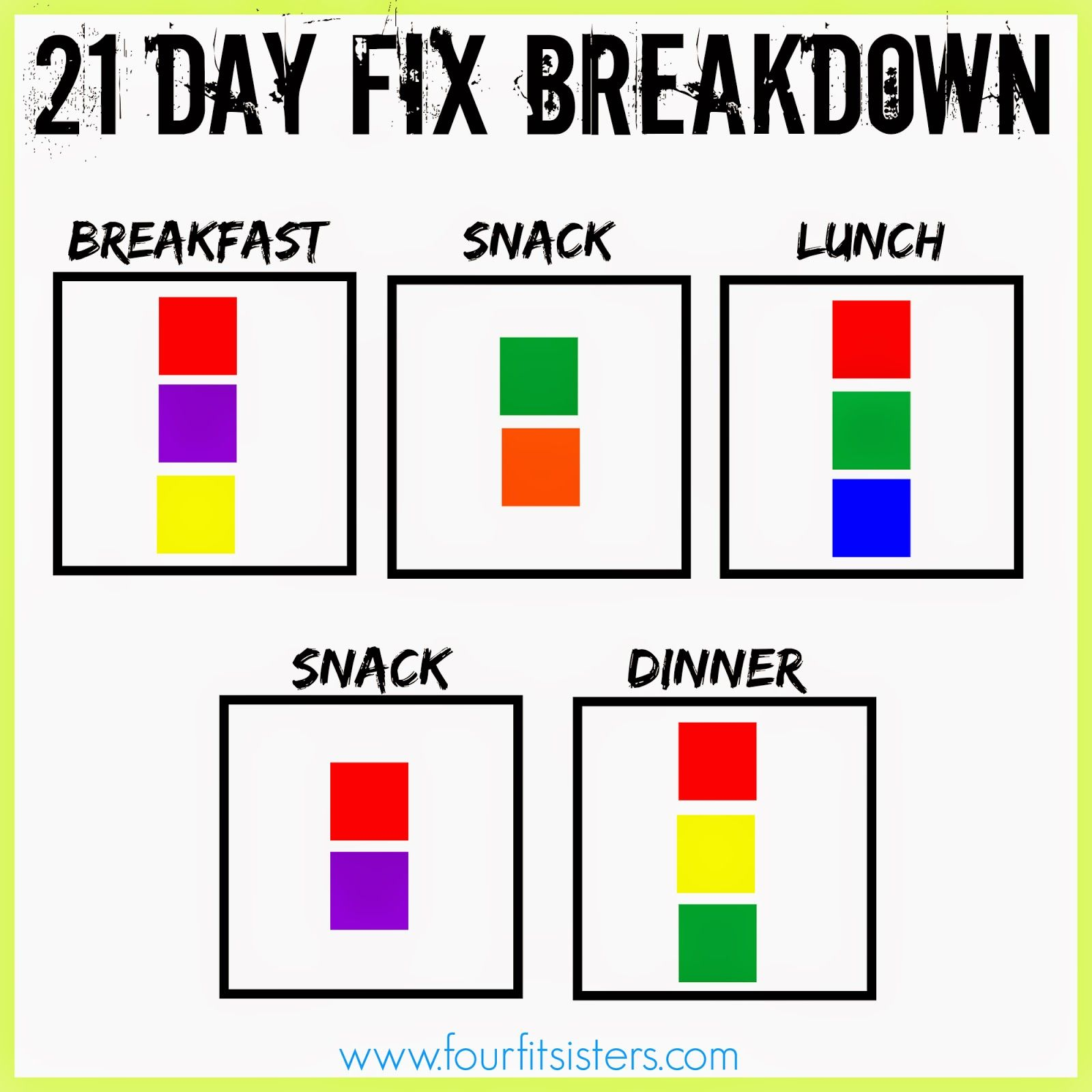 Hey Everyone Just Popping In Here To Share A Few Visuals To Help With Your 21 Day Fix Amp Extreme
