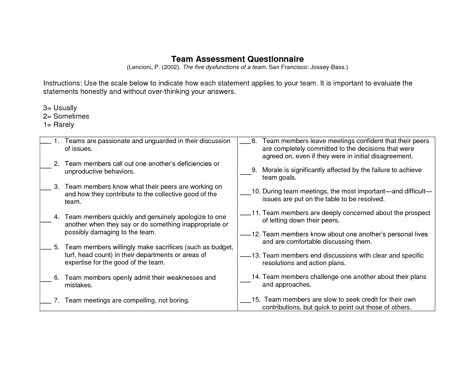 Five Dysfunctions Team Assessment  Document Sample  Leadership