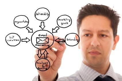 Verhoog uw omzet met e-mailmarketing E-mailmarketing is een van de best renderende marketingkanalen. E-mail is een effectief kanaal dat vaak tijd- en kostenbesparend is. Het marketinginstrument is in te zetten voor allerlei verschillende doelen gaande van generieke nieuwsbrieven tot gepersonaliseerde e-mails op maat. Maar wat komt daar bij kijken? Tips en een   http://www.itru.nl/kennisportal/verhoog-uw-omzet-met-e-mailmarketing.html