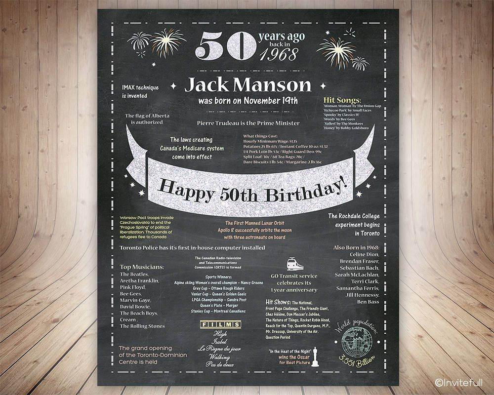 CANADA 50th Birthday Gift For Men PosterChalkboard Sign Canada FactsPersonalized 1968 Dad By Invitefull On
