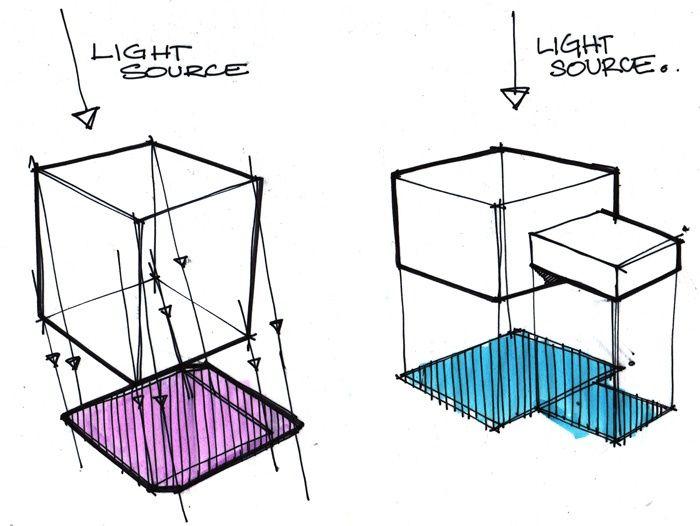 Proyeccion De Sombras Industrial Design Sketch Design Sketch Drawing Lessons