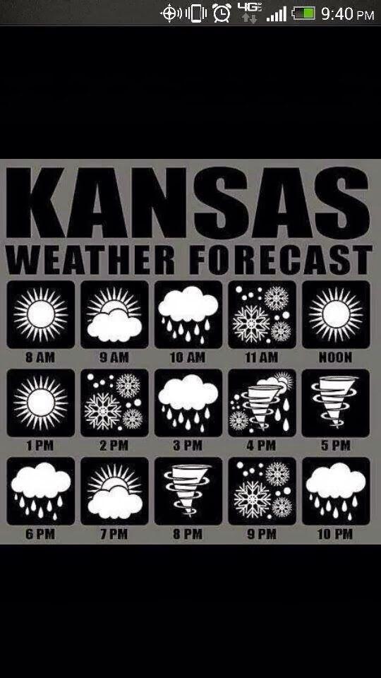 How S The Weather Kansas Kansas Missouri Missouri