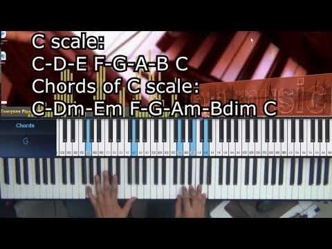 Chords Key Of C 5 Minutes Practice Piano Scale Chords Pinterest