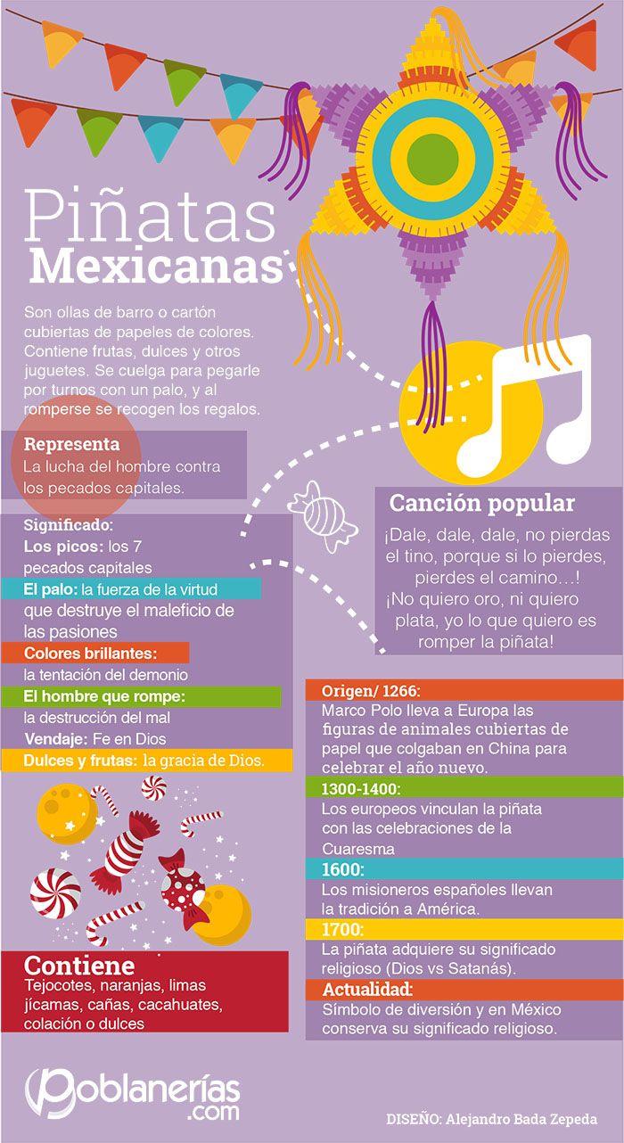 900 Piñatas Ideas In 2021 Piñatas Pinata Diy Pinata