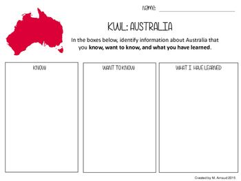 This Kwl Worksheet Will Help Students Establish Information They