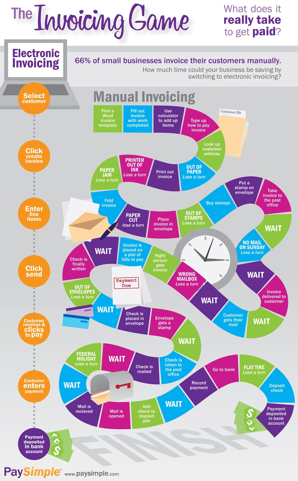Infographicjpg Games And Paper Pinterest - Create invoice software for service business